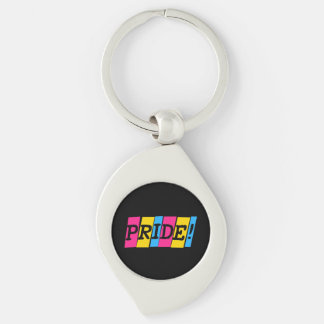 Pansexuality pride text sign keychain