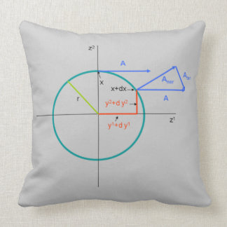 Parallel displacement throw pillow