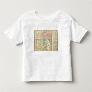 Part I Europe Tee Shirts