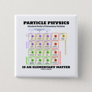 Particle Physics Is An Elementary Matter Model 15 Cm Square Badge