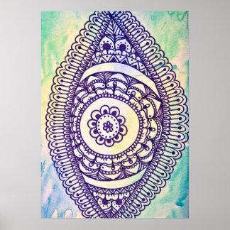 Pastel Third Eye Poster By Megaflora