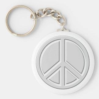 peace18 key ring
