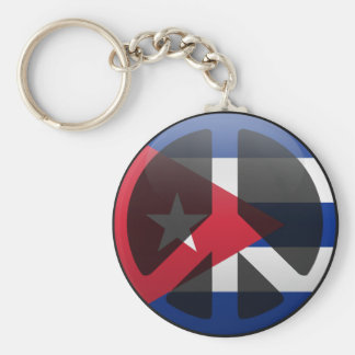 Peace in Cuba Basic Round Button Key Ring