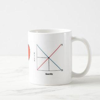 Peace Love and Economics Coffee Mug