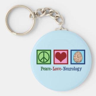 Peace Love Neurology - Neurologist Key Ring