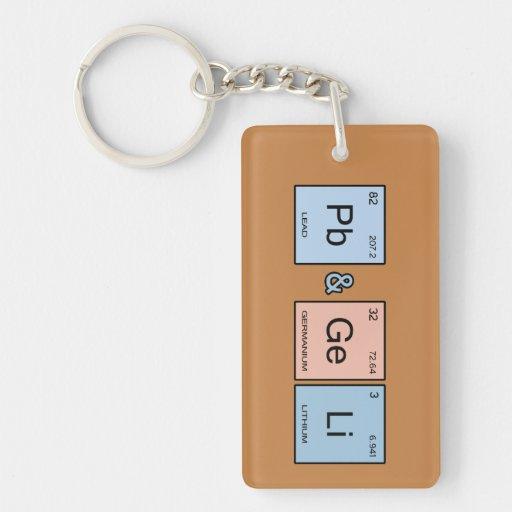 Peanut Butter & Jelly Keychain