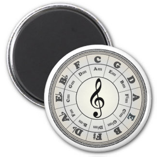 """""""Pearl"""" Circle of Fifths Round Magnet"""