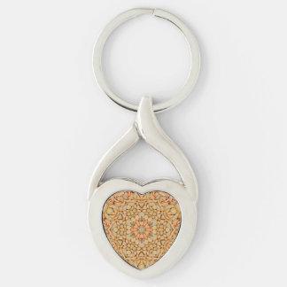 Pebbles Pattern  Metal Keychains, 4 shapes Key Ring