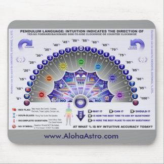 Pendulum Chart Mousepad