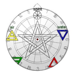 Pentagram_ Dartboard