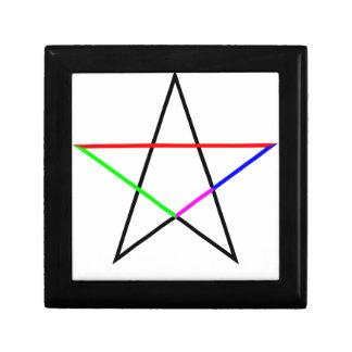 Pentagram-phi Gift Box