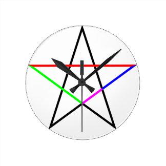 Pentagram-phi Round Clock