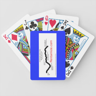 Pentamize.com Weight Loss Cycle Infographic Bicycle Playing Cards
