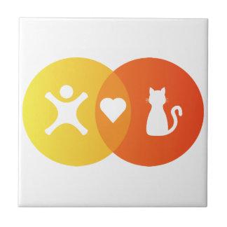 People Heart Cats Venn diagram Ceramic Tile