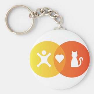 People Heart Cats Venn diagram Key Ring