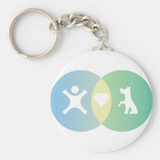 People Heart Dogs Venn diagram Key Ring