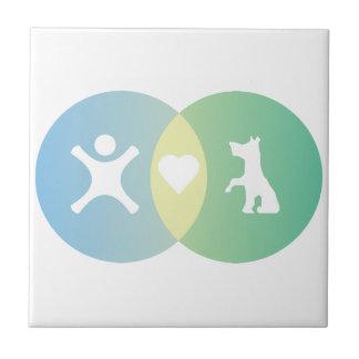 People Heart Dogs Venn diagram Tile