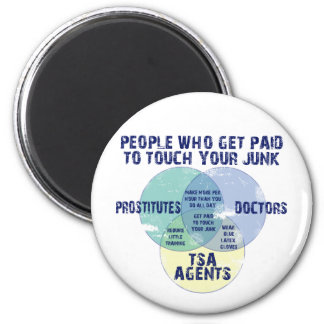 People Who Get Paid To Touch Your Junk! 6 Cm Round Magnet