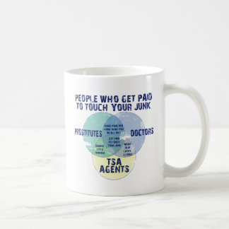 People Who Get Paid To Touch Your Junk! Coffee Mug