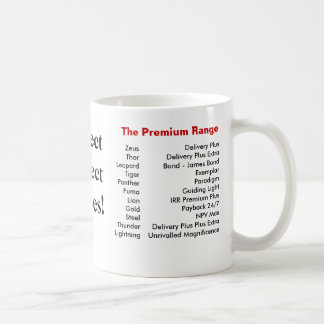 Perfect Project Names - To Suit All Budgets! Mug