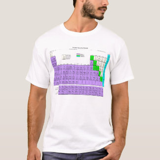 Period Table of the Elements T-Shirt