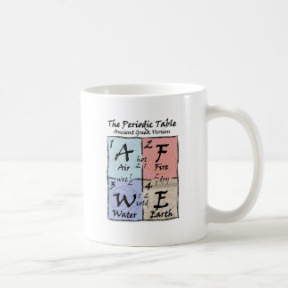 Periodic - Greek Coffee Mug