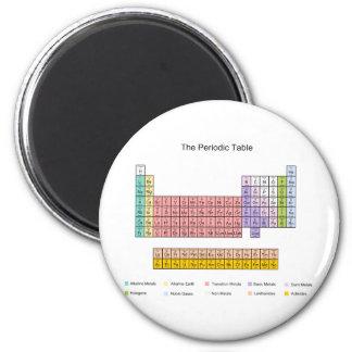 Periodic Table 6 Cm Round Magnet