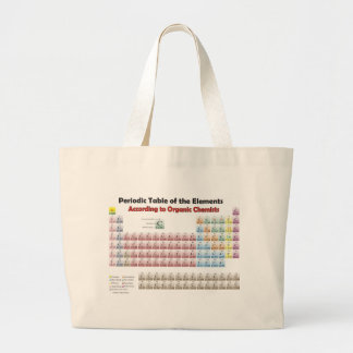 PERIODIC TABLE According to Organic Chemists Bag