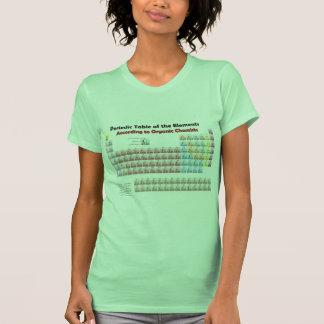 PERIODIC TABLE According to Organic Chemists Tee Shirt