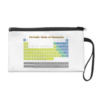 Periodic Table Wristlet Purses