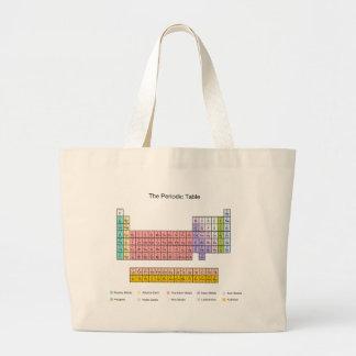 Periodic Table Bag