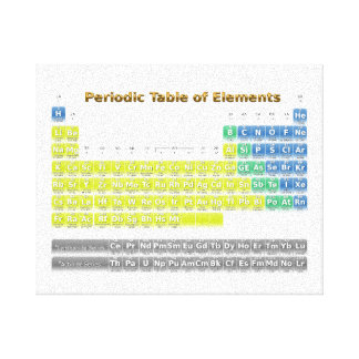 Periodic Table Stretched Canvas Prints
