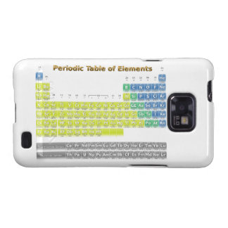 Periodic Table Samsung Galaxy S2 Covers