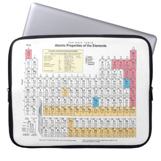 Periodic Table Computer Sleeve