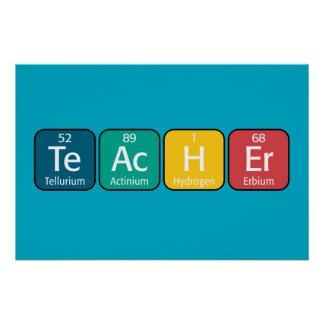 Periodic Table Elements Spelling Teacher Poster