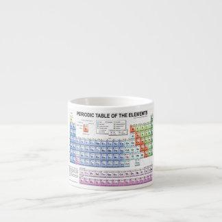periodic table espresso mug