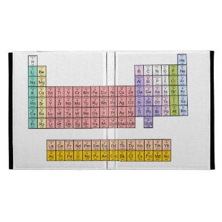 Periodic Table ipad case