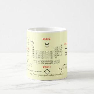 """Periodic Table"" Morphing Mug"