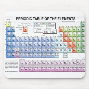 Periodic table gifts on zazzle au periodic table mouse pad urtaz Choice Image