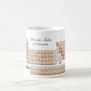 Periodic table coffee travel mugs zazzle periodic table mug tavola periodica su tazza urtaz Choice Image