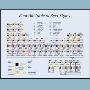 Miraculous Beer Periodic Table T Shirts Shirt Designs Zazzle Com Au Home Interior And Landscaping Ferensignezvosmurscom