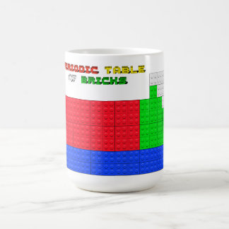 Periodic Table of Bricks Basic White Mug
