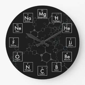 PERIODIC TABLE OF ELEMENTS - 2017 LARGE CLOCK