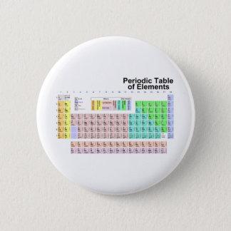 Periodic Table of Elements 6 Cm Round Badge