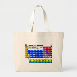 Periodic Table of Elements Bag