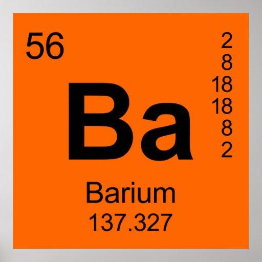 Periodic Table of Elements (Barium) Print