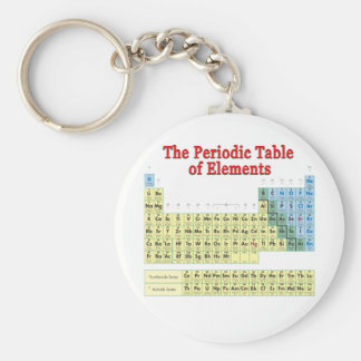 Periodic Table of Elements Basic Round Button Key Ring
