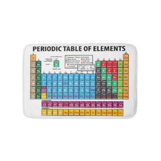 Periodic Table Of Elements Bath Mat