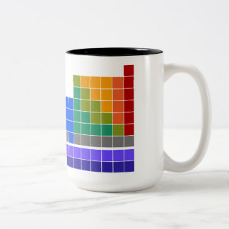 Periodic Table of Elements - Blank - Coffee Mug