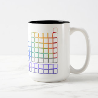 Periodic Table of Elements - Blank Outline - Mug